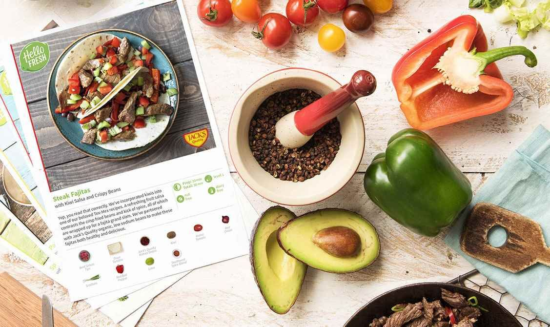Hello Fresh Nutrition Fundamentals Explained